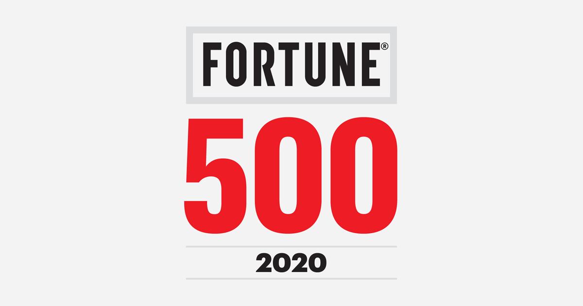 fortune500_social_1200.png.8f422168d8f4b9955ad7d0da67f0506d.png
